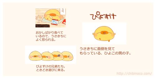 usapiyo_piyosuke